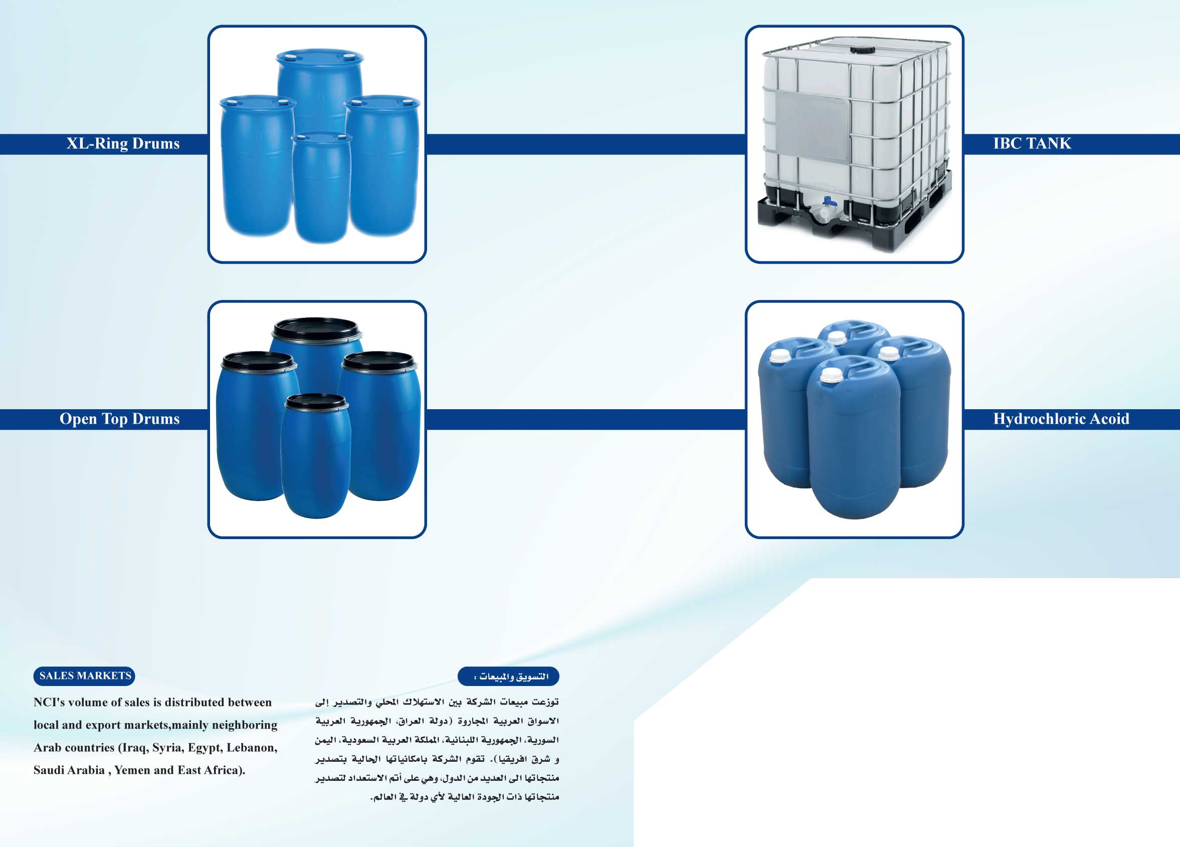 National Chlorine Industries